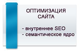 Оптимизация сайта